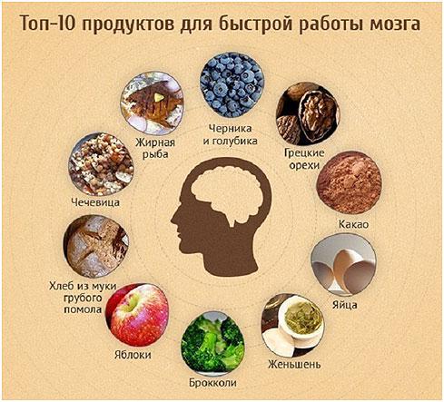 produkty-dlja-bystroj-raboty-mozga