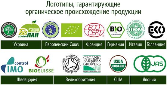 logotipy-organicheskoj-produkcii