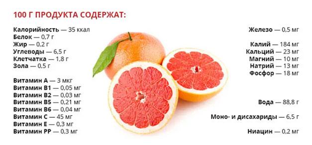 polza-masla-grejpfruta