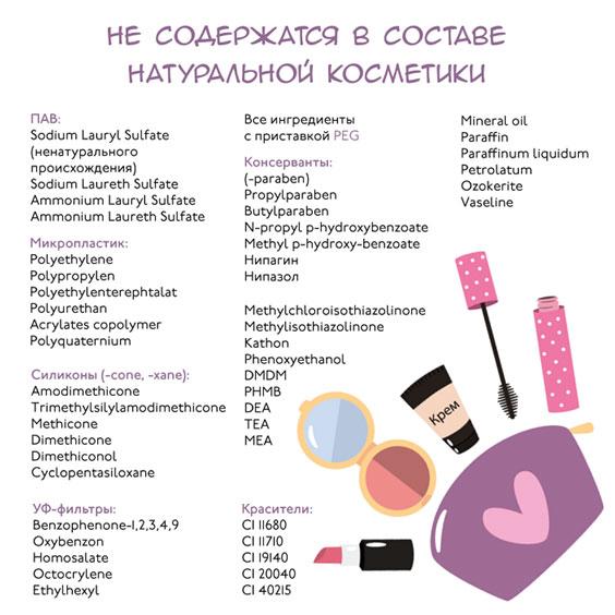 sovstav-naturalnoj-kosmetiki