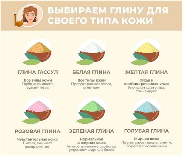 vybor-gliny-dlja-kozhi