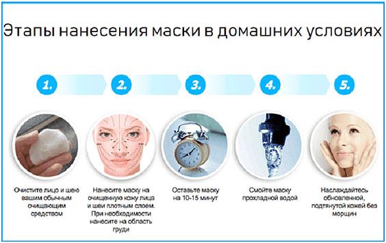 jetapy-nanesenija-maski-v-domashnih-uslovijah
