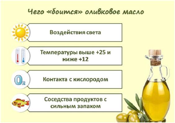 parvila-hranenija-masla