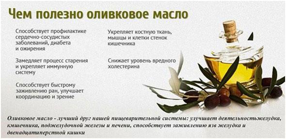 polza-olivkovogo-masla