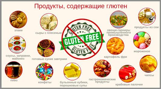 produkty-soderzhashhie-gljutein