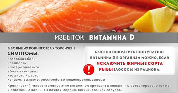 Избыток витамина Д