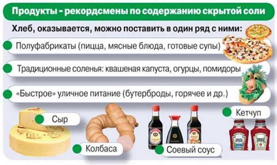 Продукты с большим количеством соли