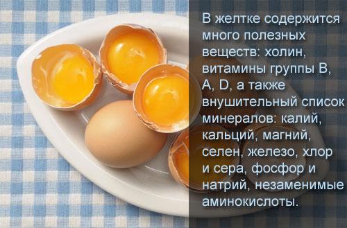 Полезные вещества в яйцах